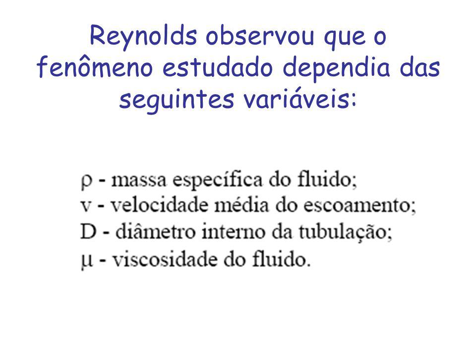 Reynolds observou que o fenômeno estudado dependia das seguintes variáveis: