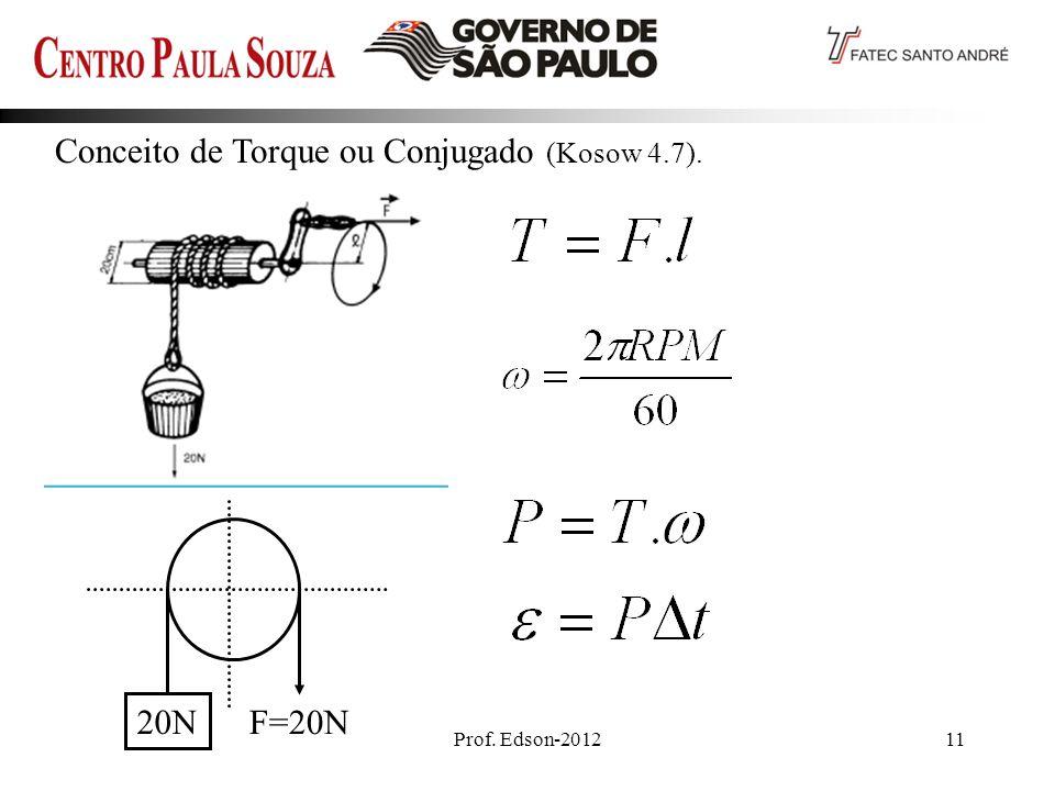 Conceito de Torque ou Conjugado (Kosow 4.7).