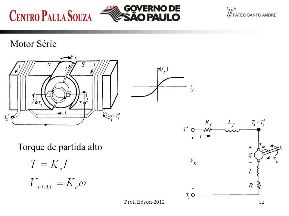 Motor Série Torque de partida alto Prof. Edson-2012