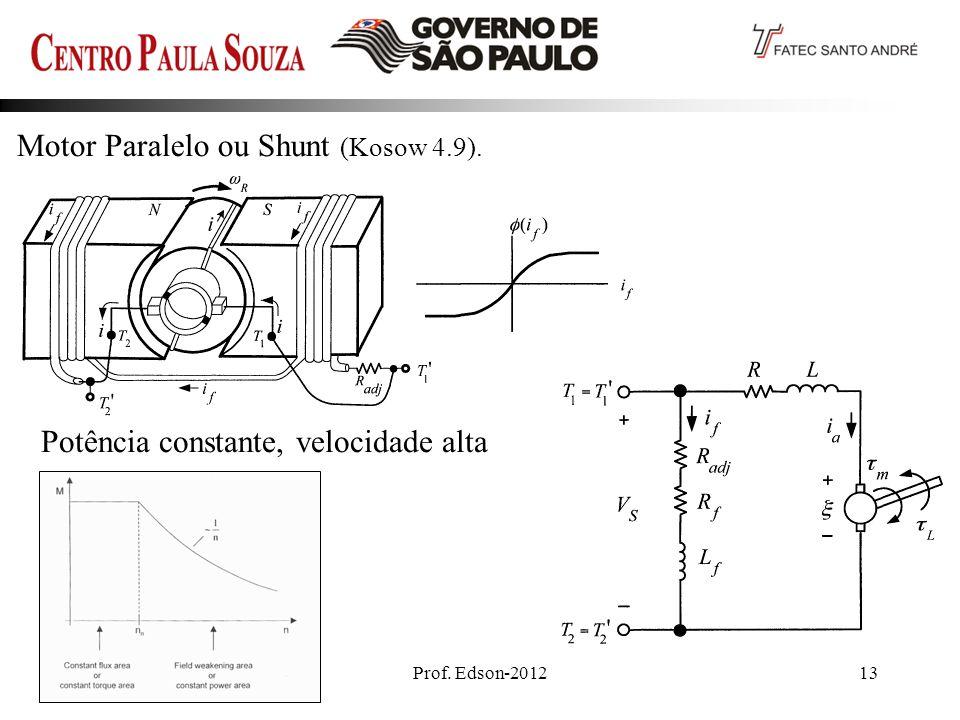 Motor Paralelo ou Shunt (Kosow 4.9).