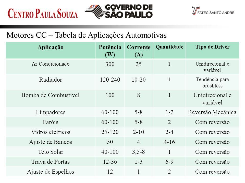 Motores CC – Tabela de Aplicações Automotivas