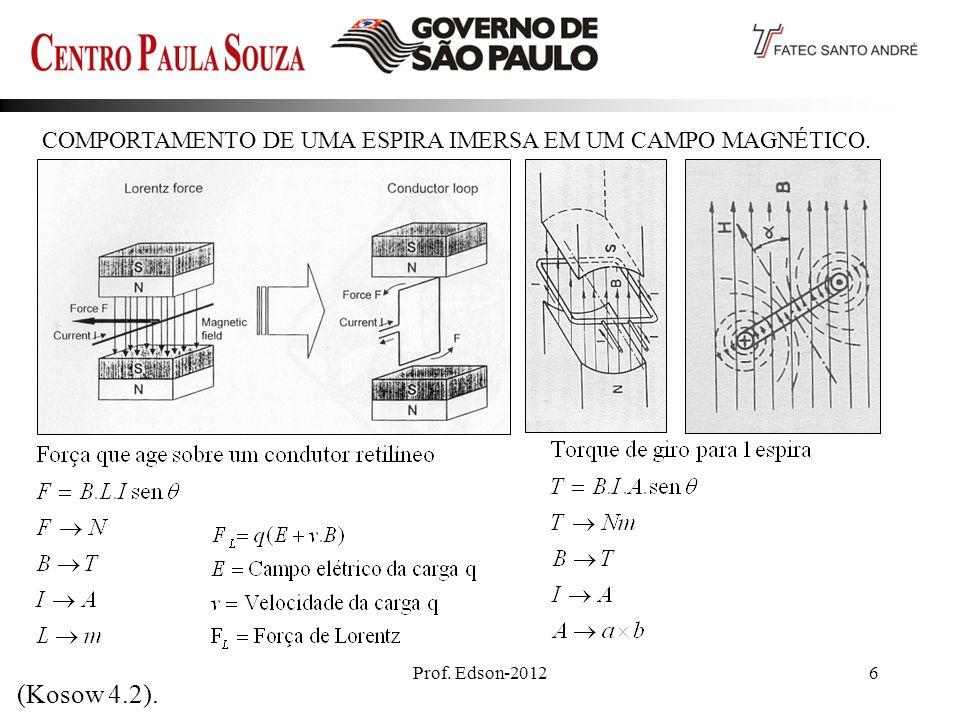 (Kosow 4.2). COMPORTAMENTO DE UMA ESPIRA IMERSA EM UM CAMPO MAGNÉTICO.