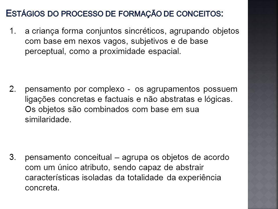 Estágios do processo de formação de conceitos: