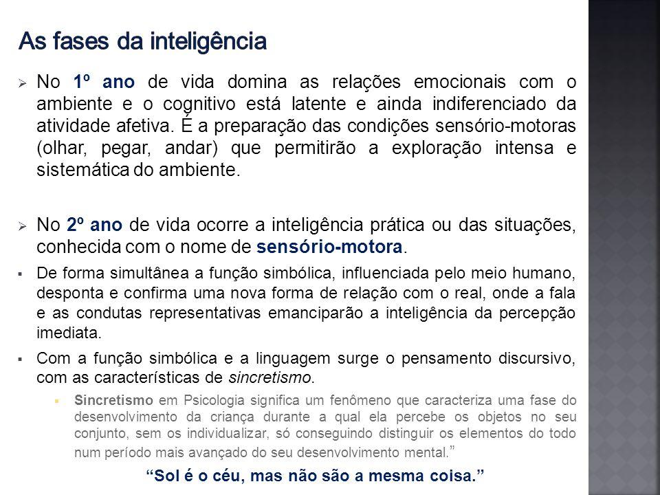 As fases da inteligência