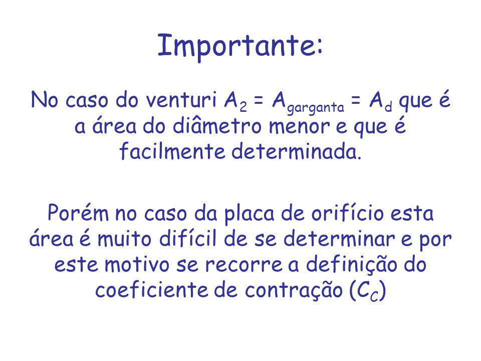 Importante: No caso do venturi A2 = Agarganta = Ad que é a área do diâmetro menor e que é facilmente determinada.
