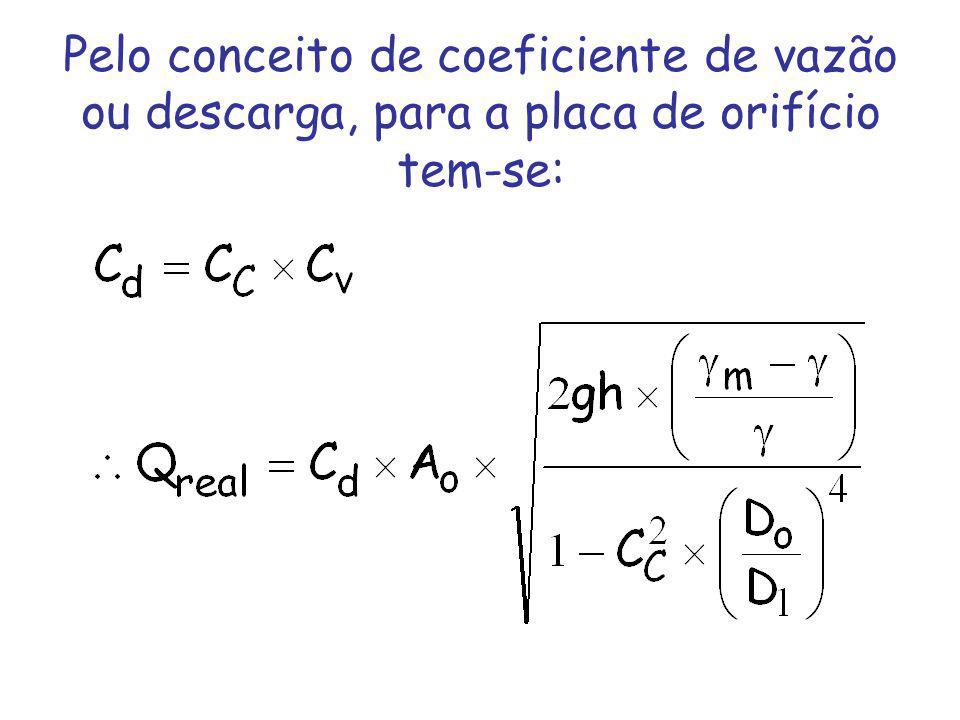 Pelo conceito de coeficiente de vazão ou descarga, para a placa de orifício tem-se: