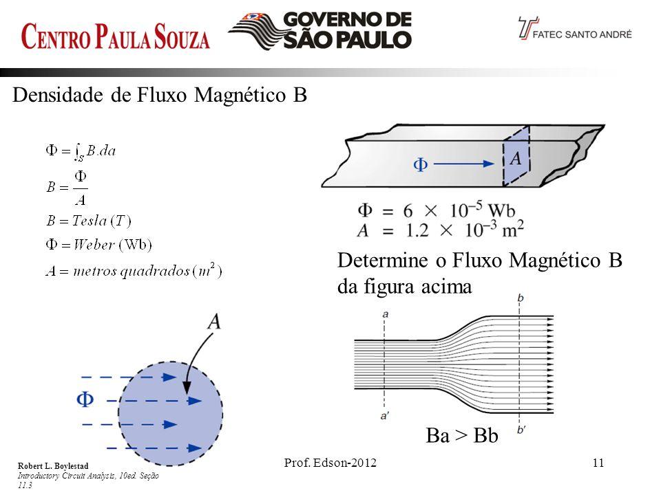Densidade de Fluxo Magnético B