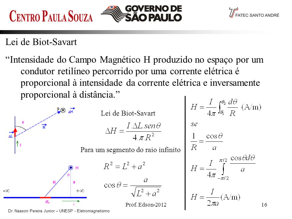 Dr. Naason Pereira Junior – UNESP - Eletromagnetismo