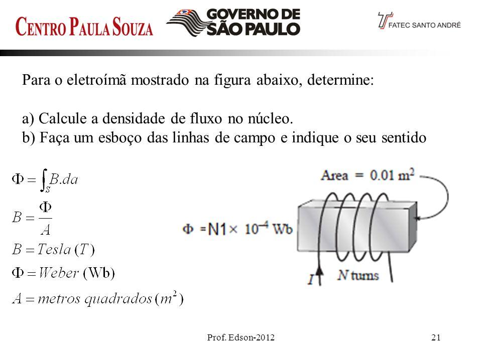 Para o eletroímã mostrado na figura abaixo, determine: