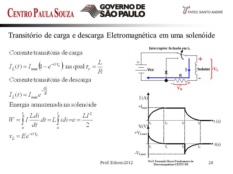 Prof. Fernando Mussoi Fundamentos de Eletromagnetismo CEFET-PR