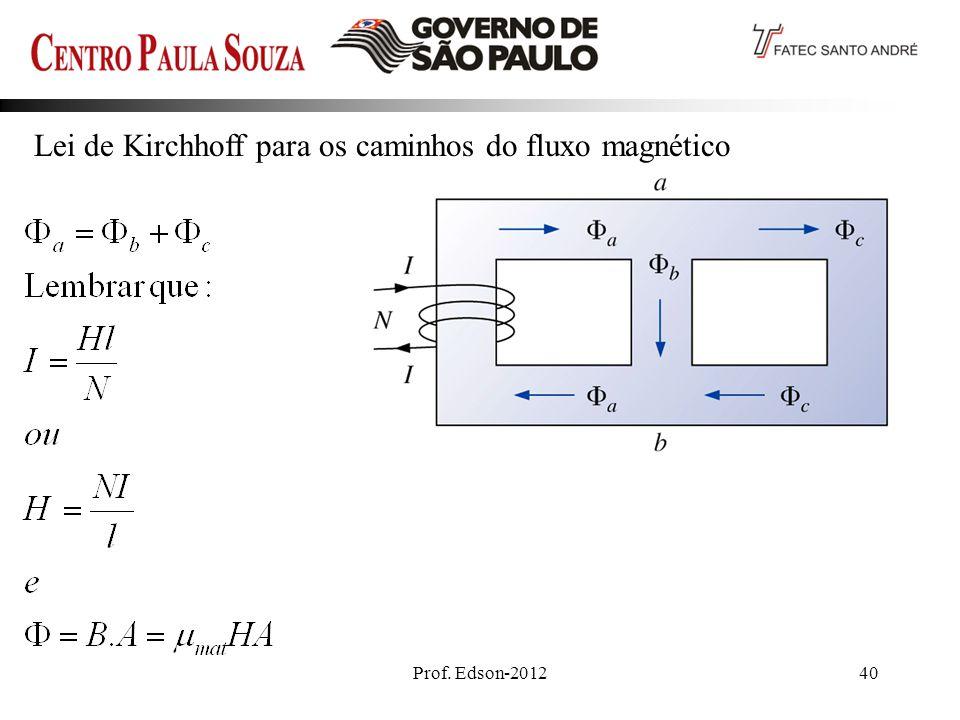 Lei de Kirchhoff para os caminhos do fluxo magnético