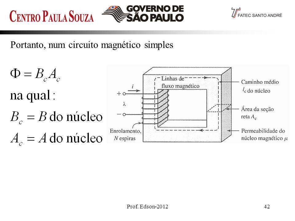 Portanto, num circuito magnético simples