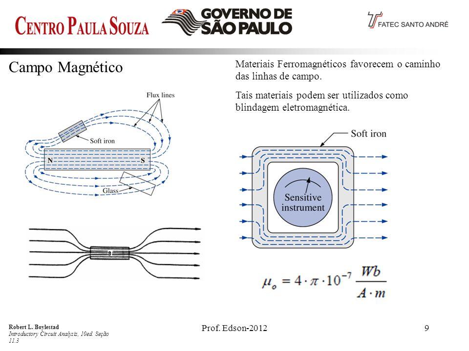 Campo Magnético Materiais Ferromagnéticos favorecem o caminho das linhas de campo.