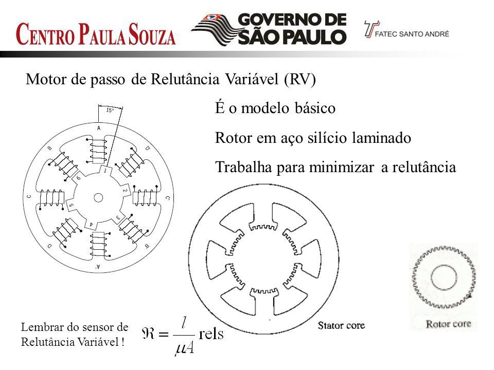Motor de passo de Relutância Variável (RV)