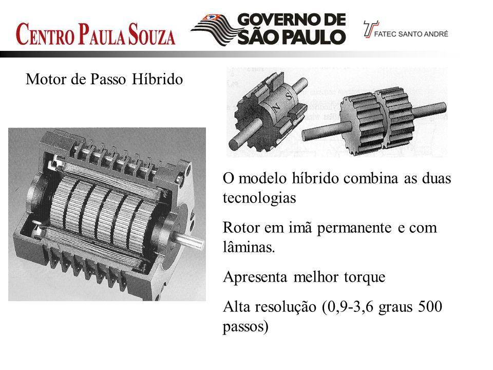 Motor de Passo Híbrido O modelo híbrido combina as duas tecnologias. Rotor em imã permanente e com lâminas.