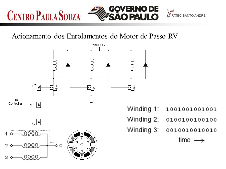 Acionamento dos Enrolamentos do Motor de Passo RV