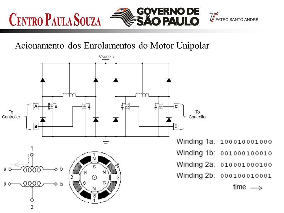 Acionamento dos Enrolamentos do Motor Unipolar