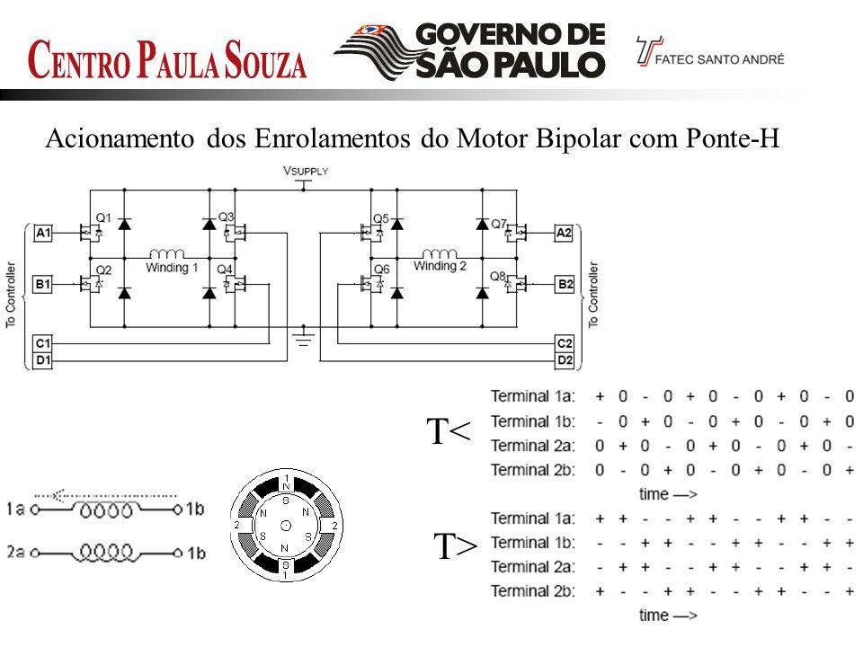 Acionamento dos Enrolamentos do Motor Bipolar com Ponte-H