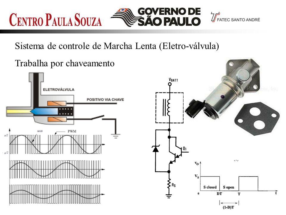 Sistema de controle de Marcha Lenta (Eletro-válvula)