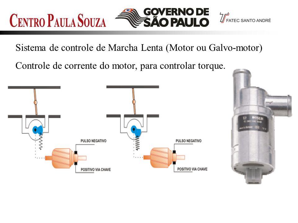 Sistema de controle de Marcha Lenta (Motor ou Galvo-motor)
