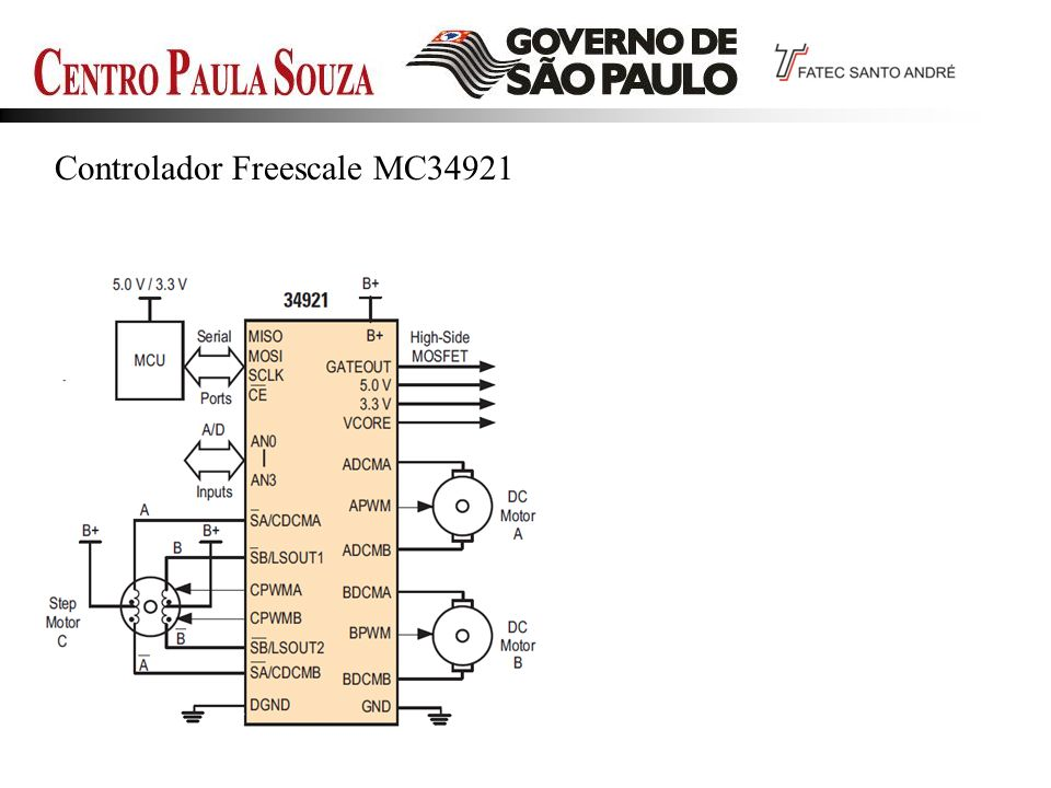 Controlador Freescale MC34921