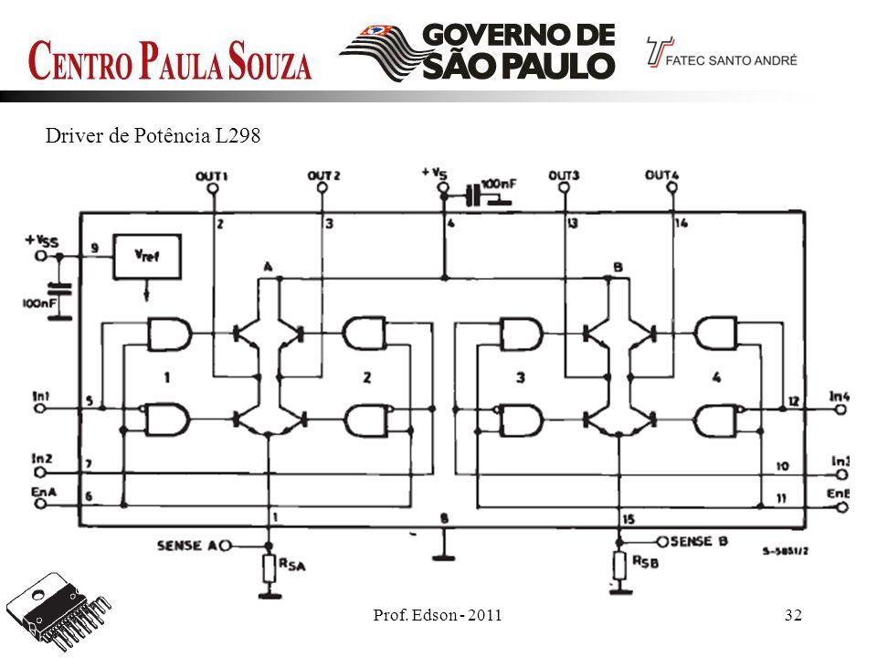 Driver de Potência L298 Prof. Edson - 2011 32