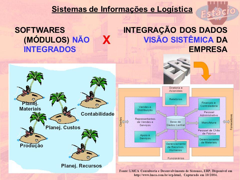 X Sistemas de Informações e Logística