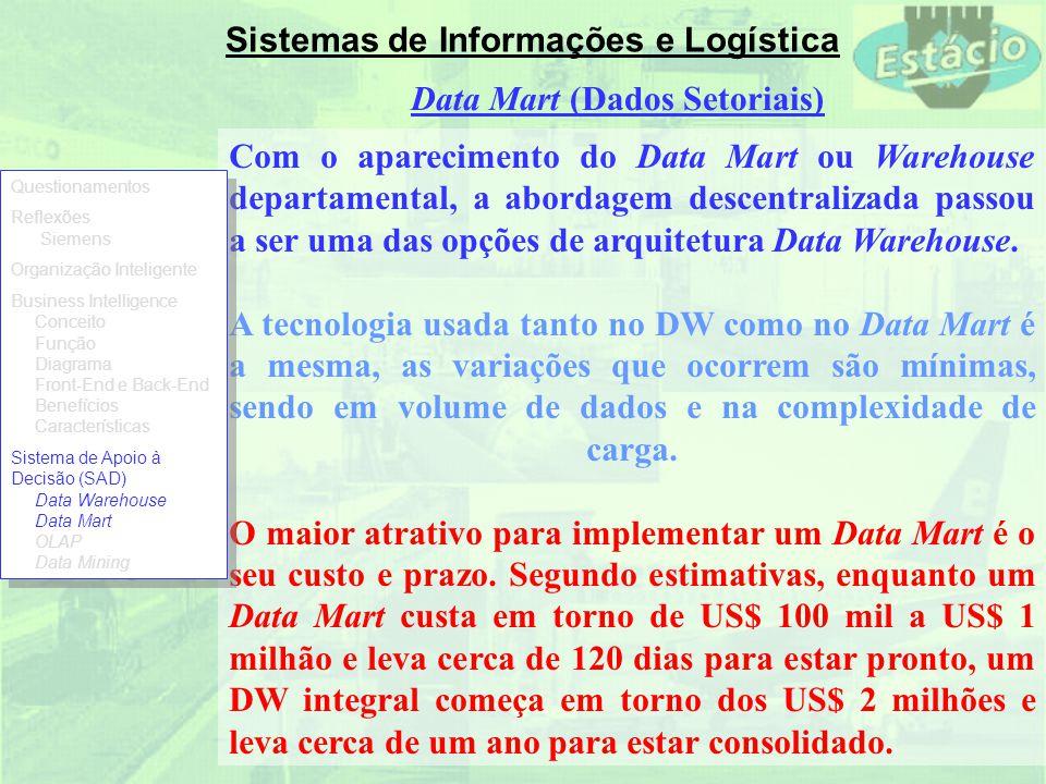 Data Mart (Dados Setoriais)