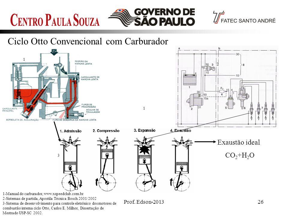 Ciclo Otto Convencional com Carburador