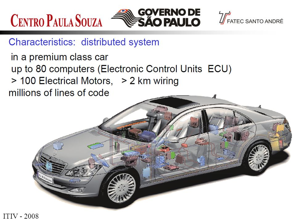 Prof. Edson-2009 ITIV - 2008