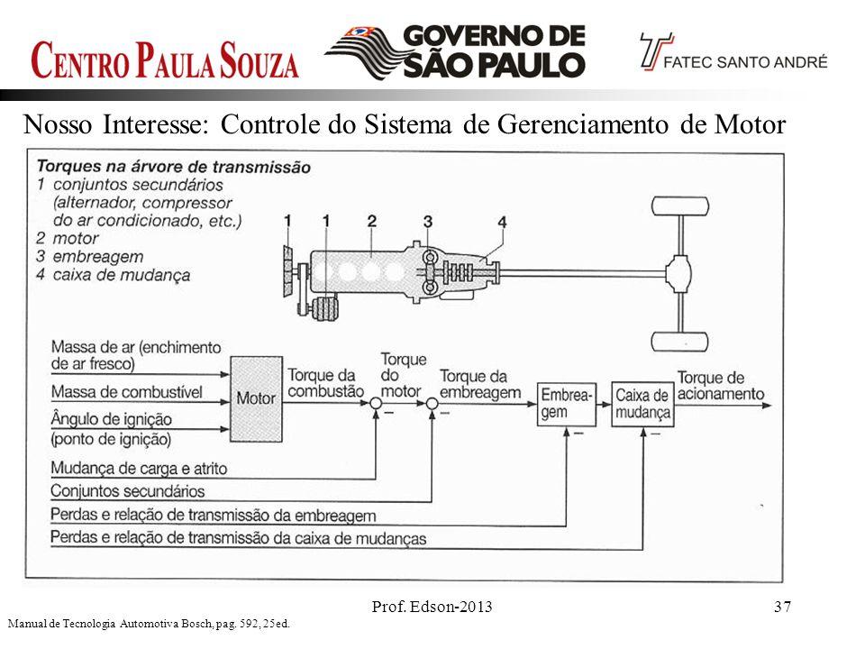 Nosso Interesse: Controle do Sistema de Gerenciamento de Motor