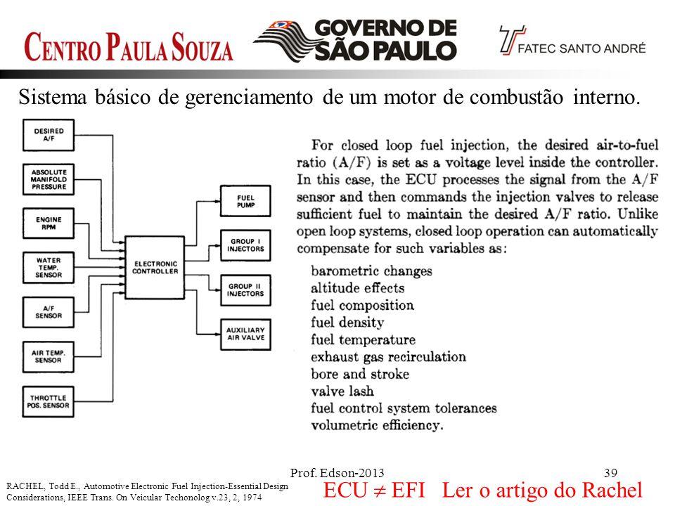 Sistema básico de gerenciamento de um motor de combustão interno.