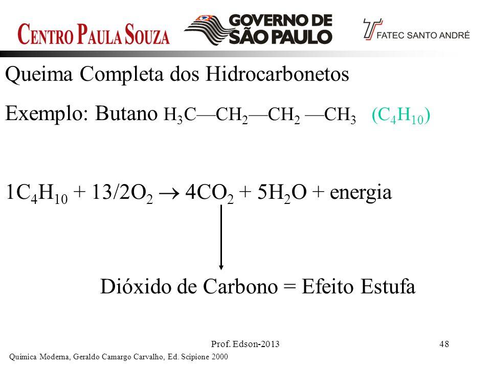 Queima Completa dos Hidrocarbonetos