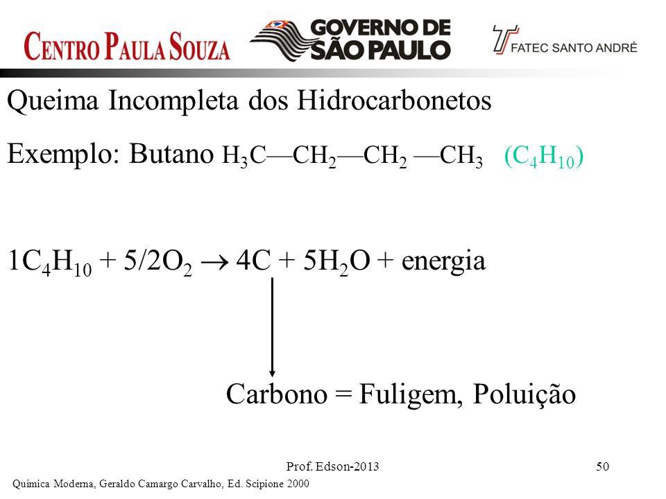 Queima Incompleta dos Hidrocarbonetos