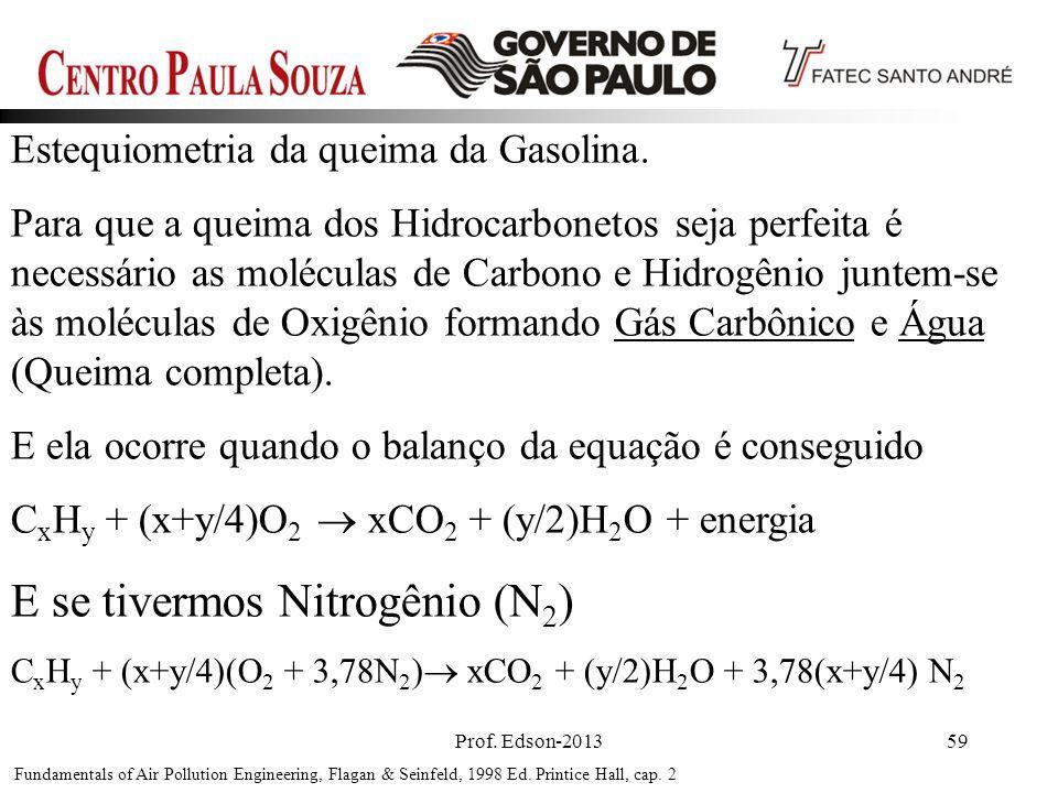 E se tivermos Nitrogênio (N2)