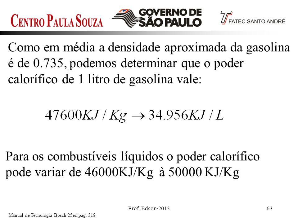 Manual de Tecnologia Bosch 25ed pag. 318