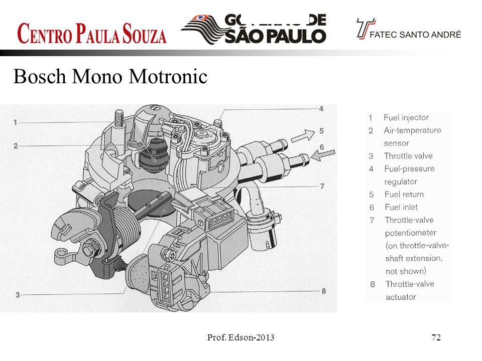 Bosch Mono Motronic Prof. Edson-2013