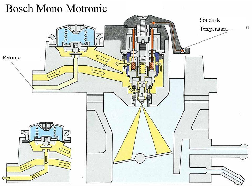 Bosch Mono Motronic Sonda de Temperatura Retorno Prof. Edson-2009