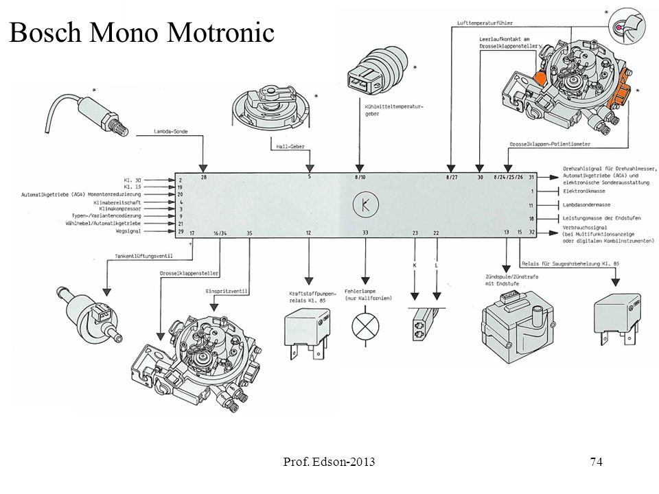 Bosch Mono Motronic Sonda de Temperatura Prof. Edson-2013