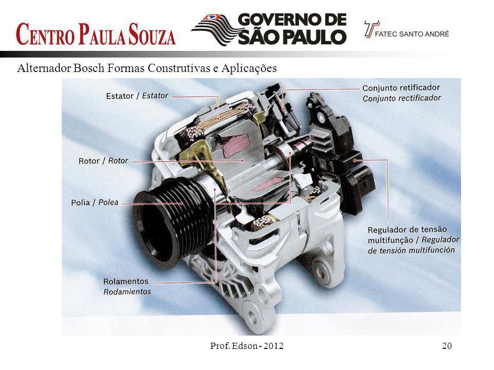 Alternador Bosch Formas Construtivas e Aplicações