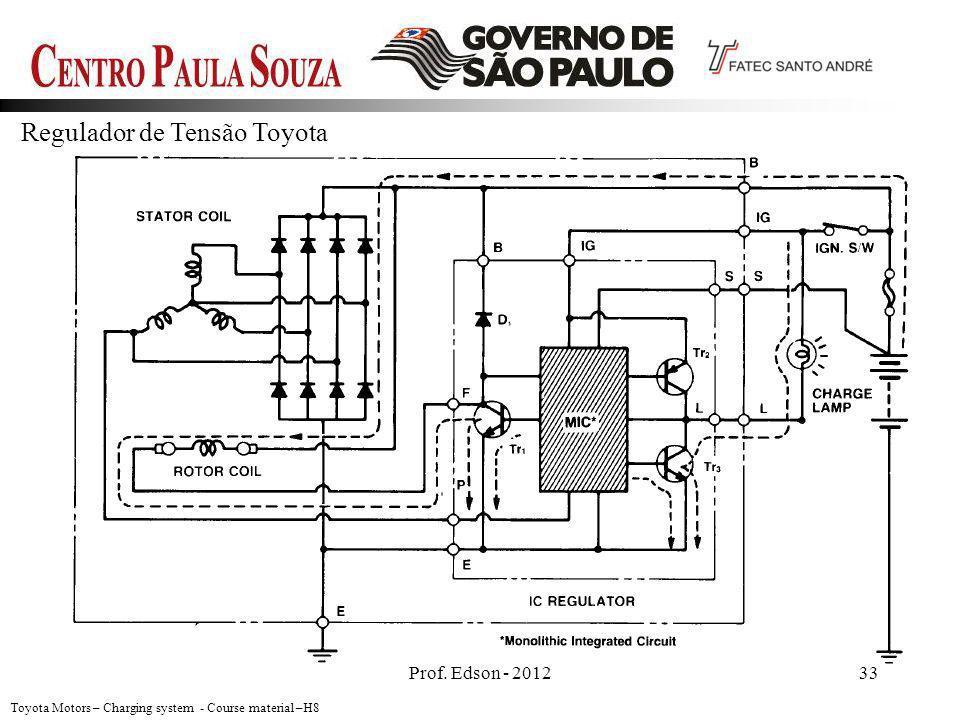 Regulador de Tensão Toyota