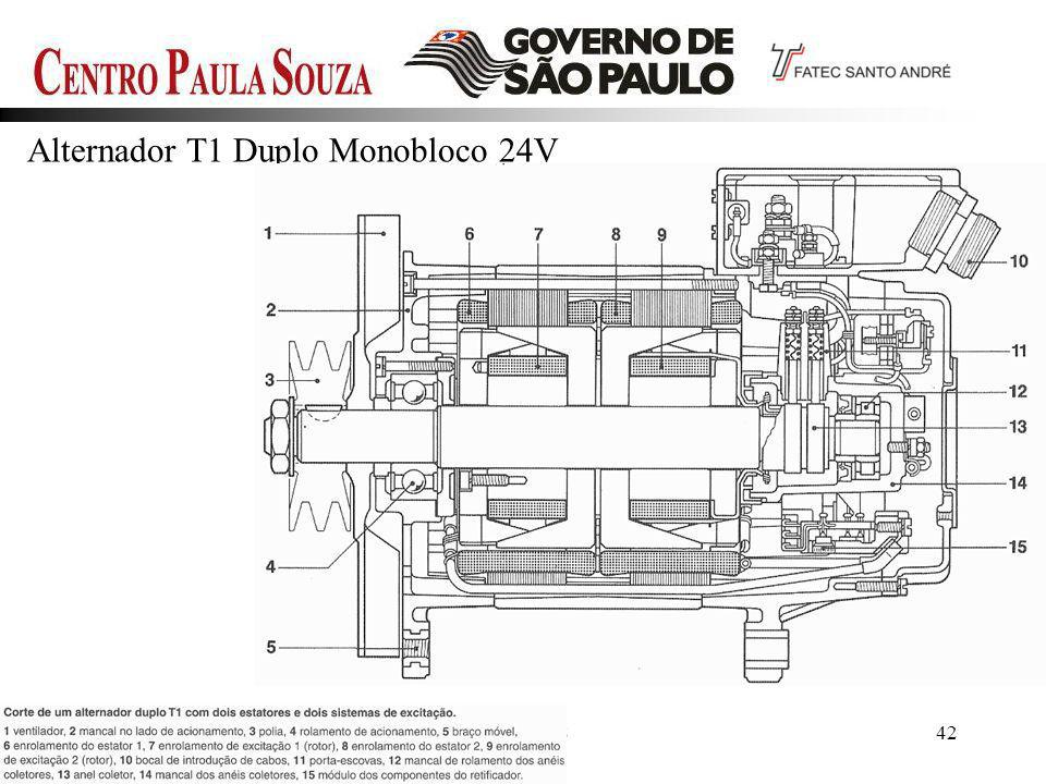 Alternador T1 Duplo Monobloco 24V