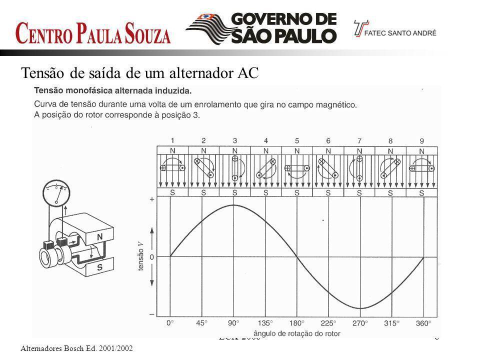 Alternadores Bosch Ed. 2001/2002