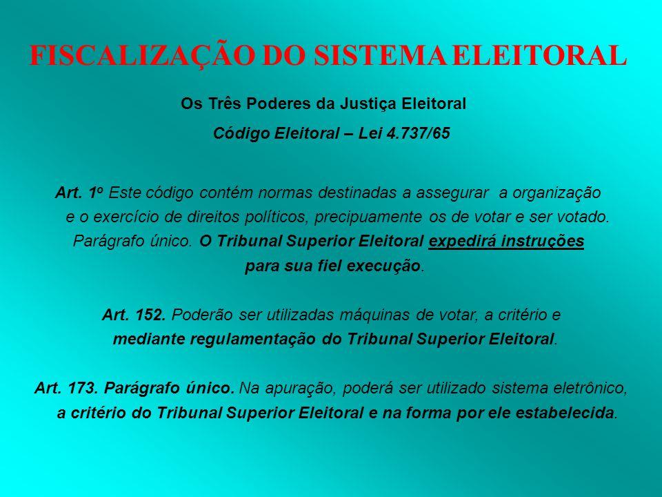 Os Três Poderes da Justiça Eleitoral Código Eleitoral – Lei 4.737/65