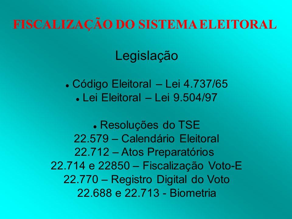 Legislação Código Eleitoral – Lei 4.737/65