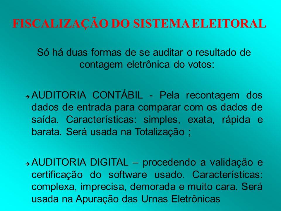 Só há duas formas de se auditar o resultado de contagem eletrônica do votos:
