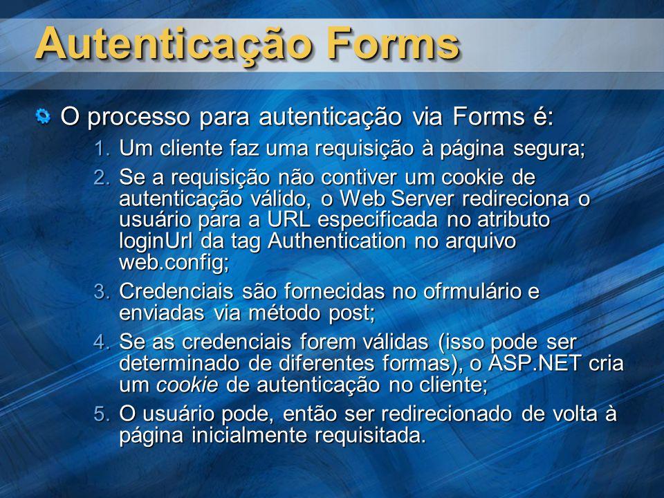 Autenticação Forms O processo para autenticação via Forms é: