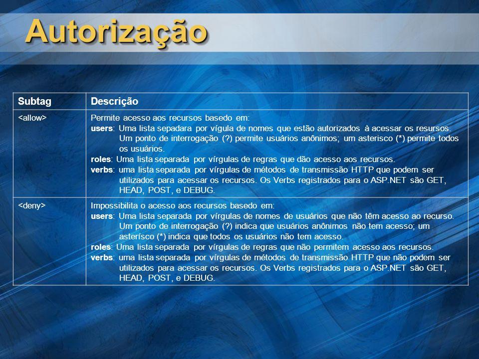 Autorização Subtag Descrição <allow>