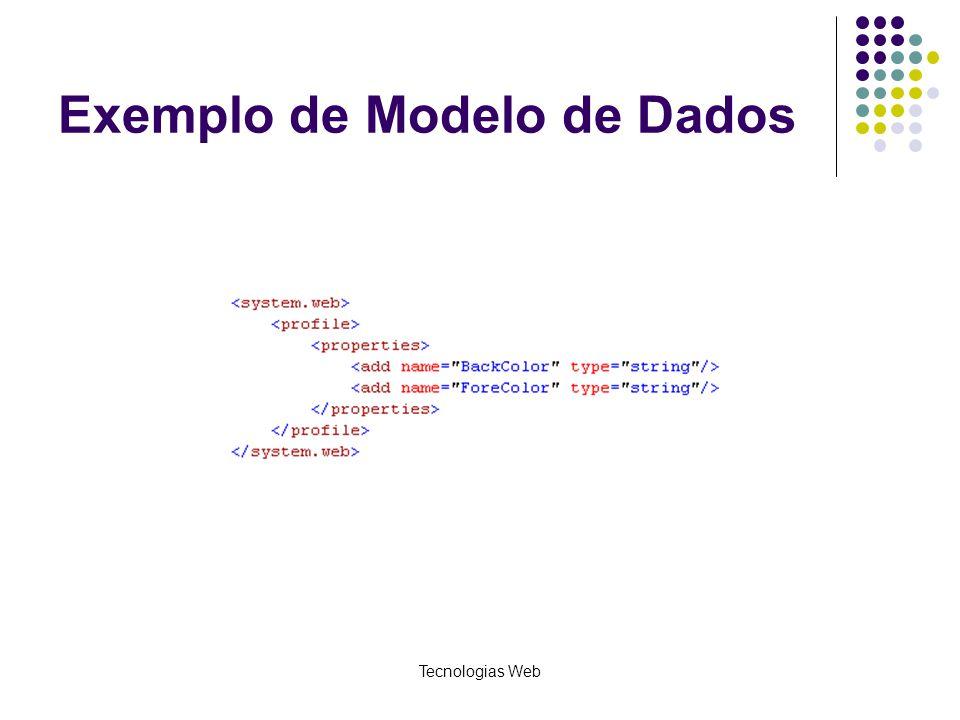 Exemplo de Modelo de Dados