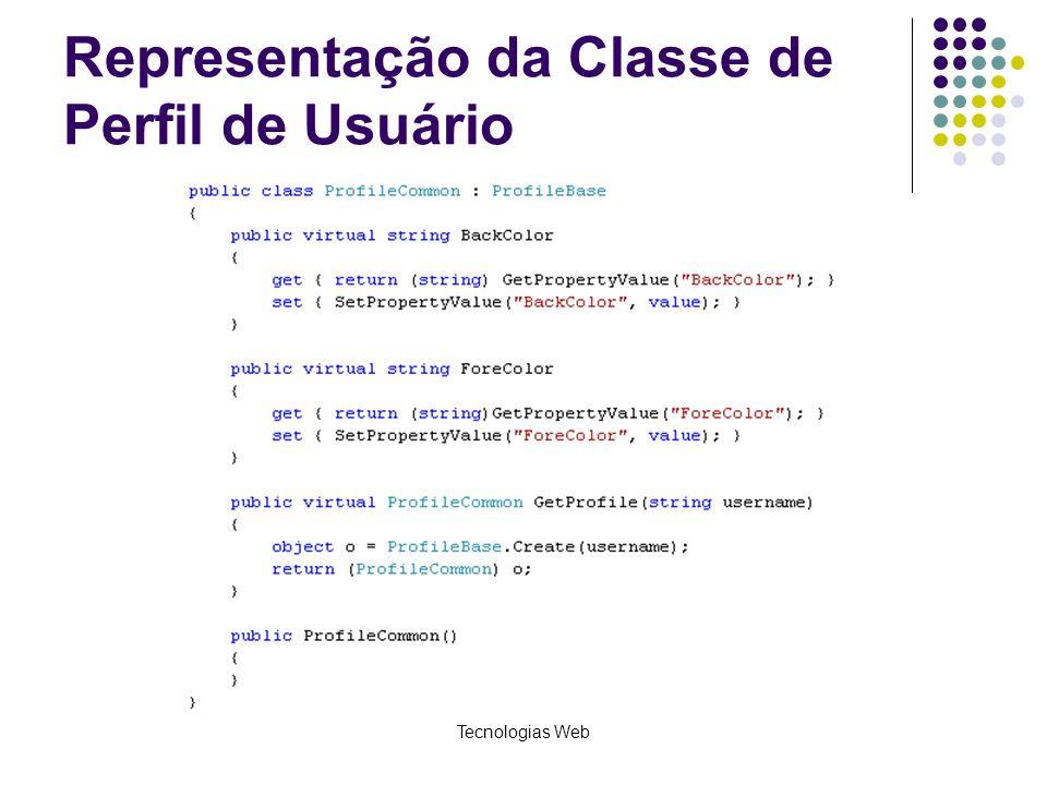 Representação da Classe de Perfil de Usuário